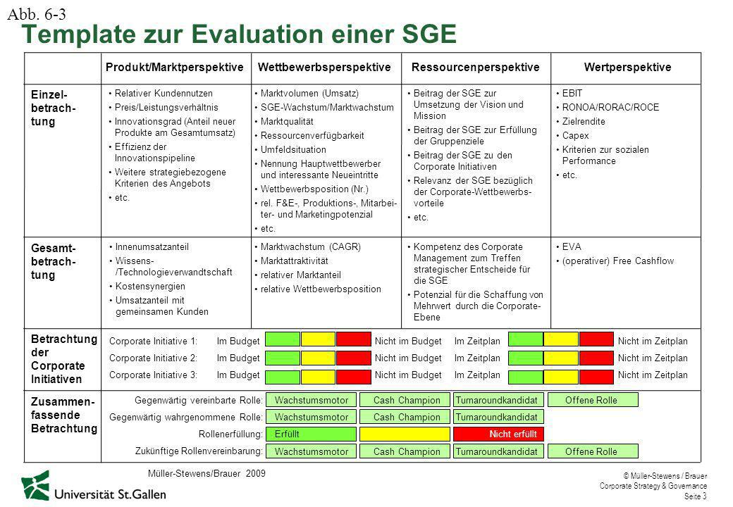 Template zur Evaluation einer SGE