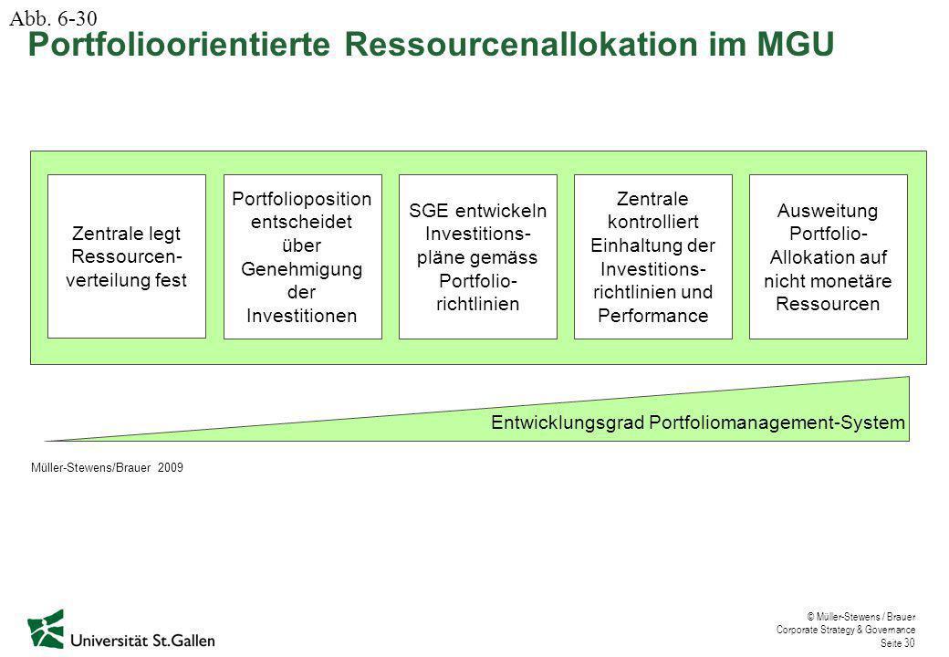 Portfolioorientierte Ressourcenallokation im MGU