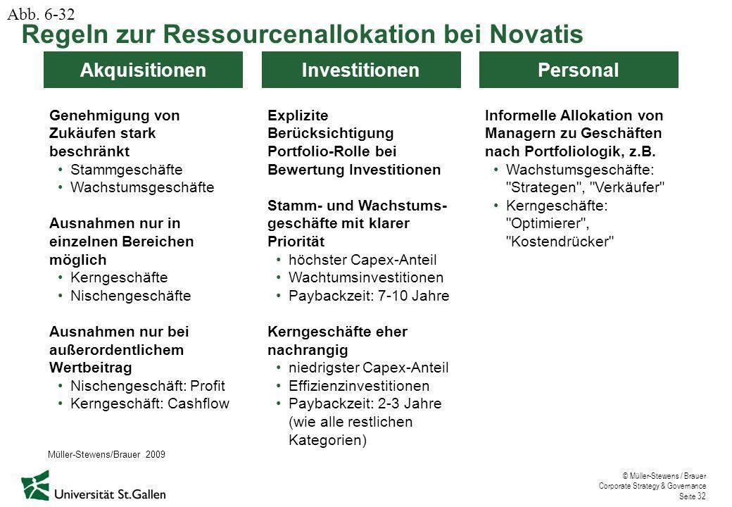 Regeln zur Ressourcenallokation bei Novatis
