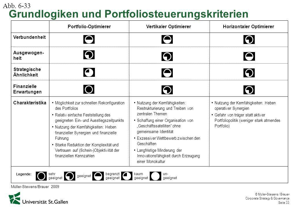 Grundlogiken und Portfoliosteuerungskriterien
