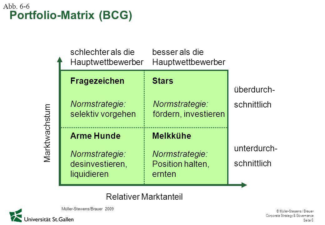 Portfolio-Matrix (BCG)