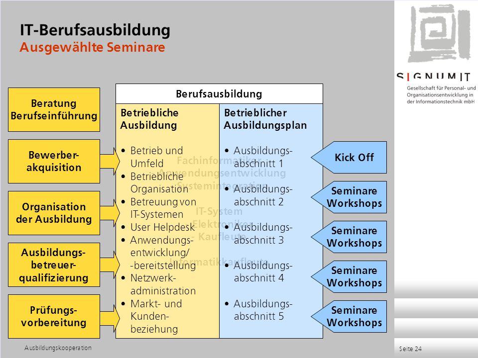 IT-Berufsausbildung Ausgewählte Seminare