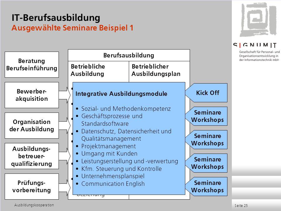 IT-Berufsausbildung Ausgewählte Seminare Beispiel 1