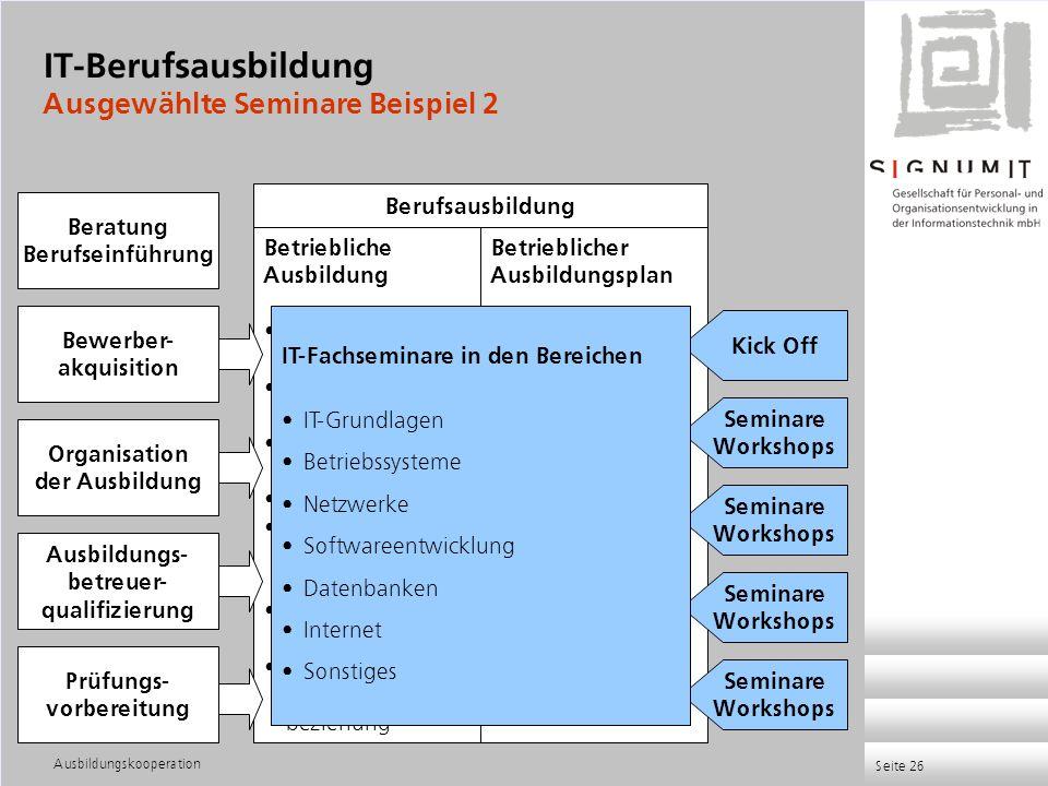 IT-Berufsausbildung Ausgewählte Seminare Beispiel 2