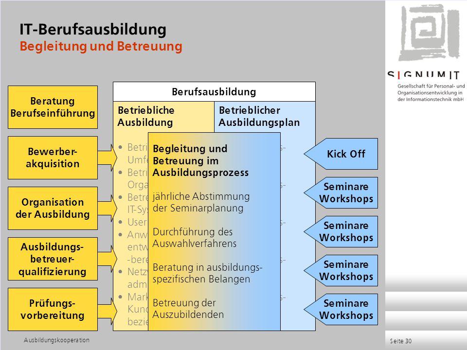 IT-Berufsausbildung Begleitung und Betreuung