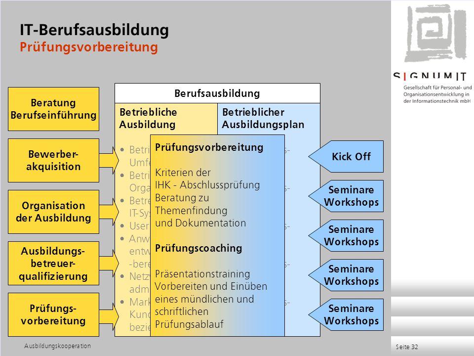 IT-Berufsausbildung Prüfungsvorbereitung
