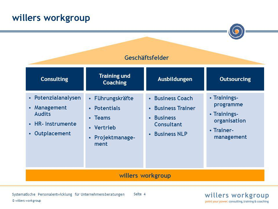 willers workgroup Geschäftsfelder willers workgroup Consulting