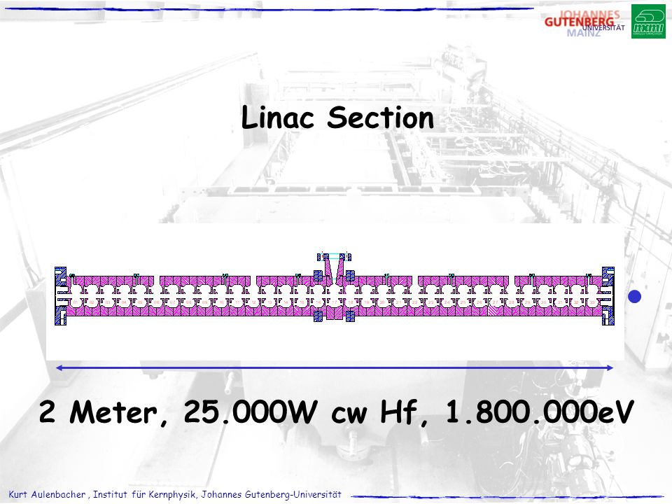 2 Meter, 25.000W cw Hf, 1.800.000eV Linac Section