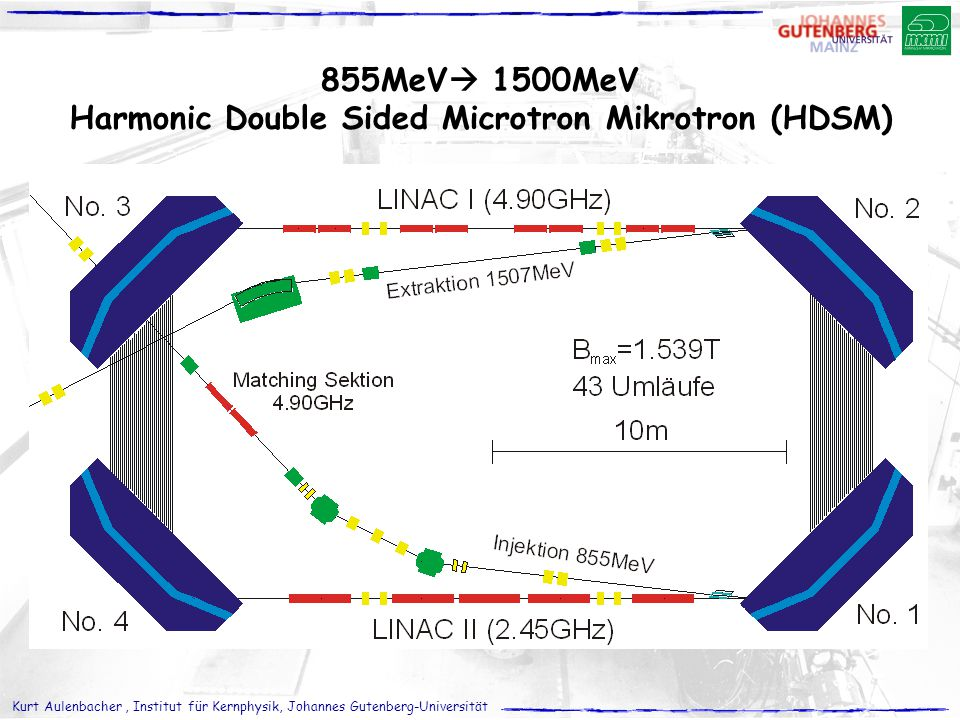 Harmonic Double Sided Microtron Mikrotron (HDSM)