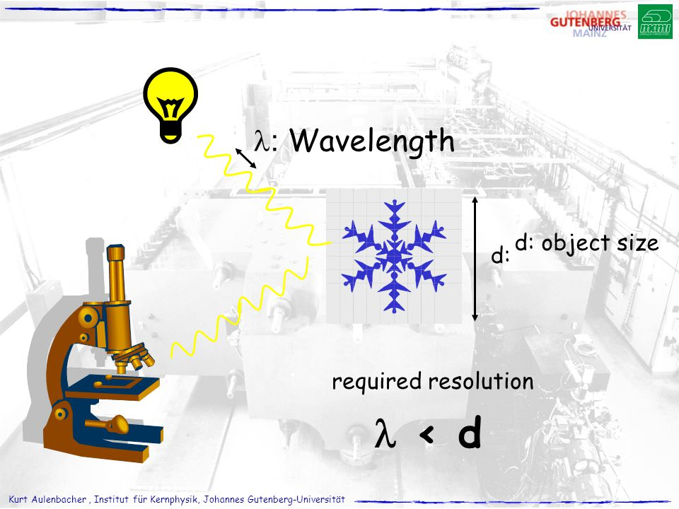 l: Wavelength d: d: object size l < d required resolution