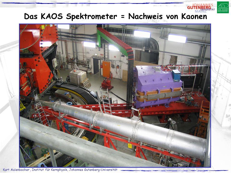 Das KAOS Spektrometer = Nachweis von Kaonen