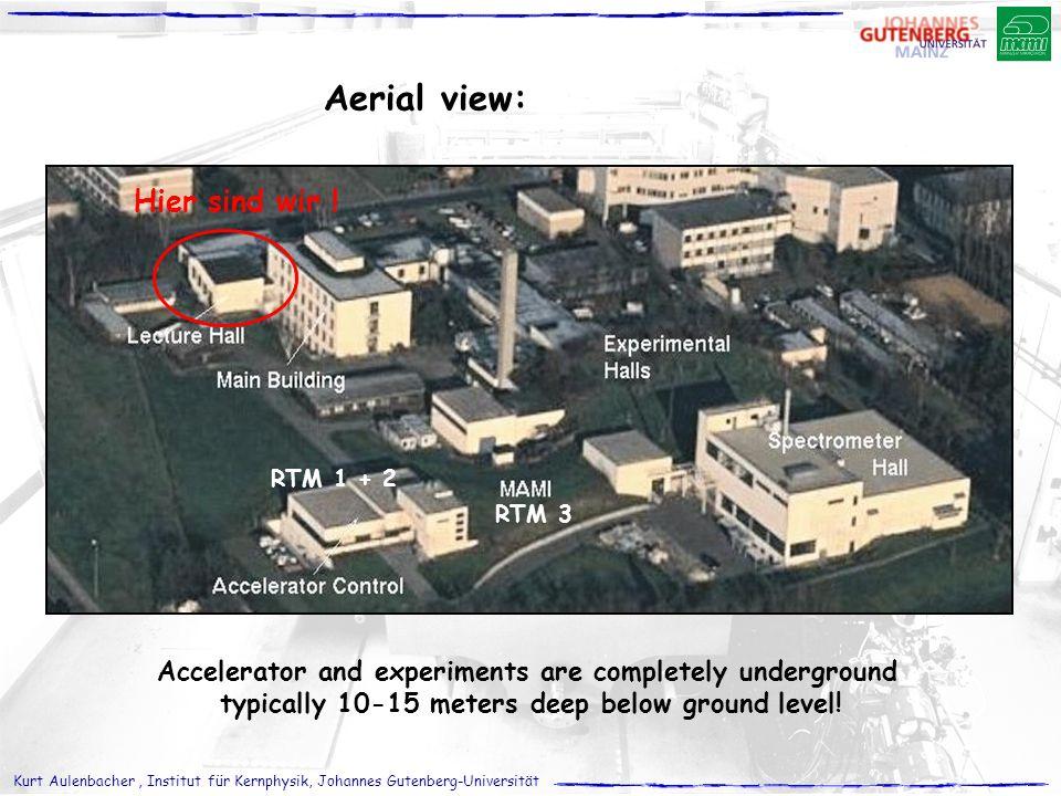 Aerial view: Hier sind wir !