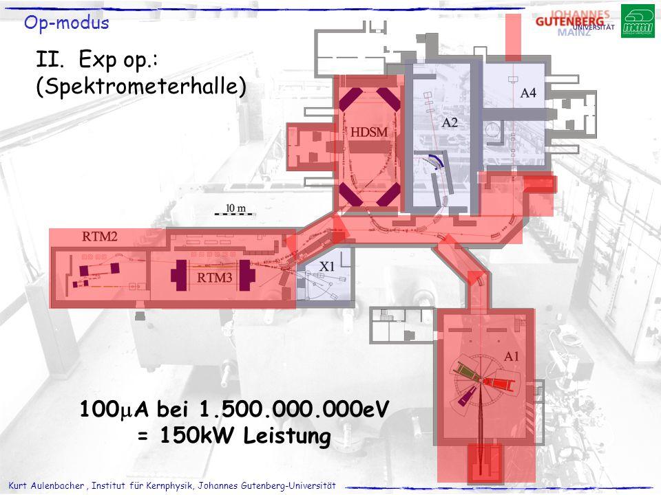 II. Exp op.: (Spektrometerhalle) 100mA bei 1.500.000.000eV