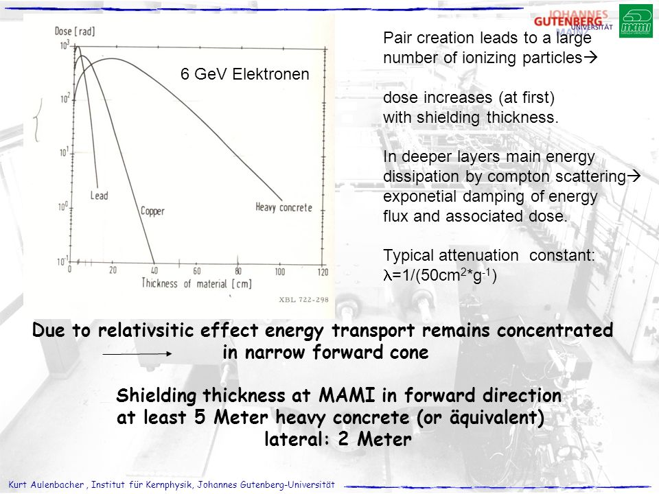Due to relativsitic effect energy transport remains concentrated