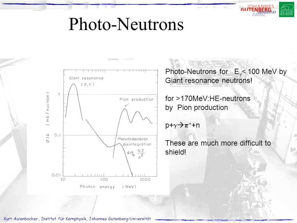 Photo-Neutrons Photo-Neutrons for Eg< 100 MeV by