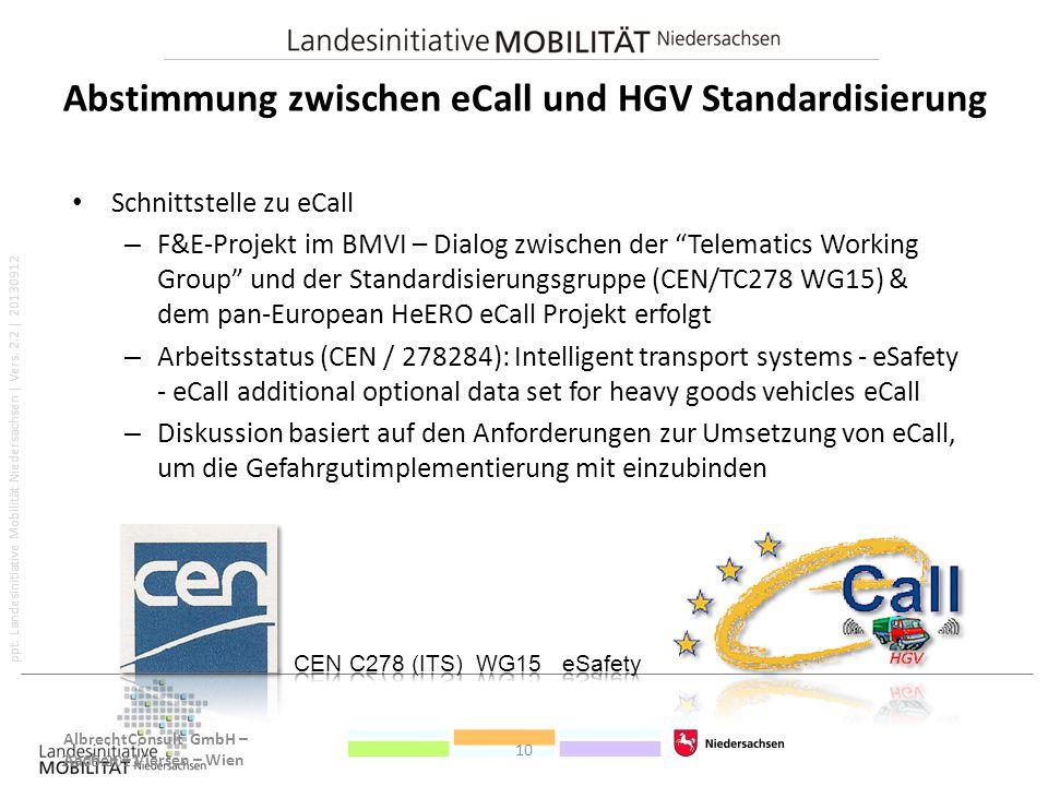 Abstimmung zwischen eCall und HGV Standardisierung
