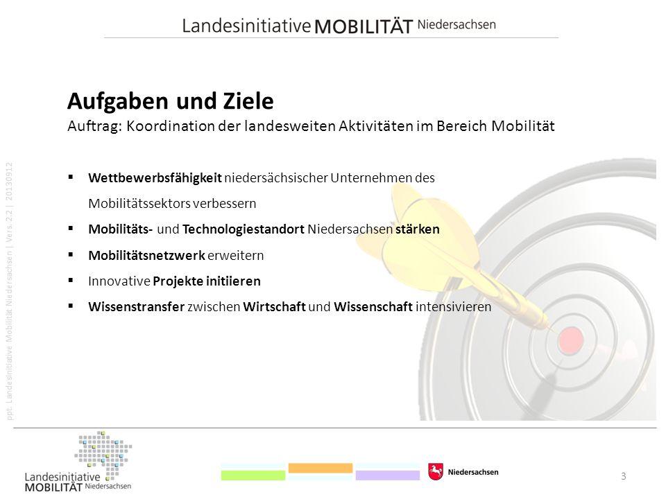 Aufgaben und Ziele Auftrag: Koordination der landesweiten Aktivitäten im Bereich Mobilität