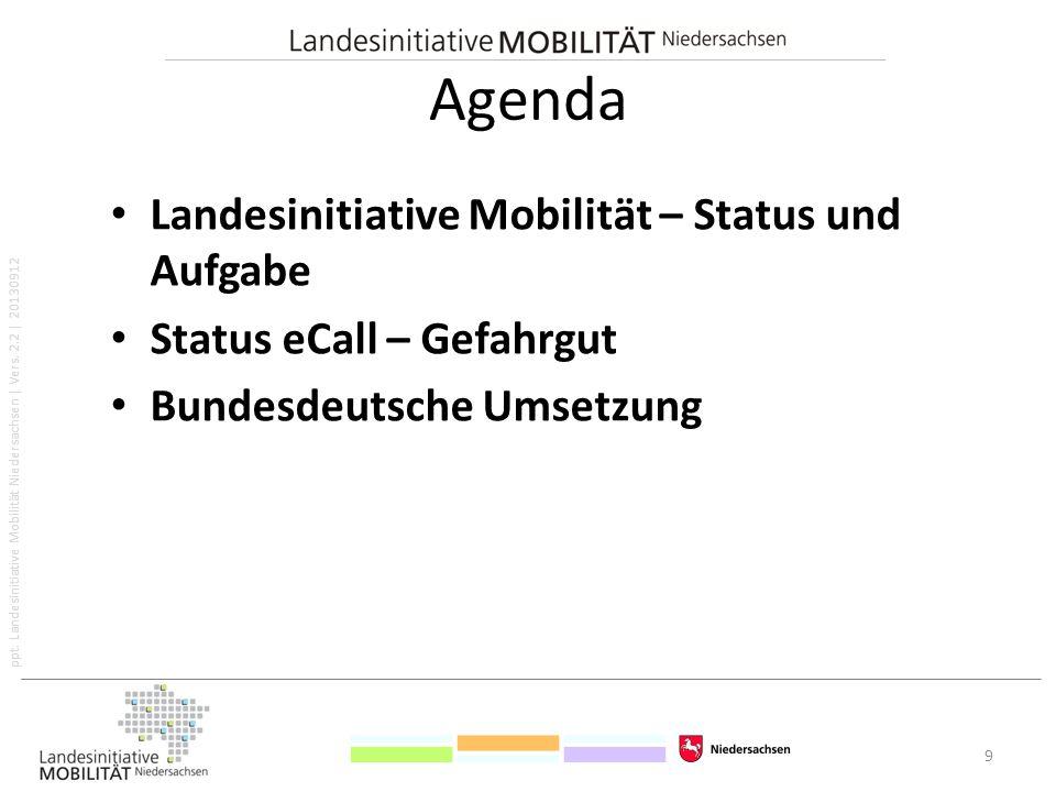 Agenda Landesinitiative Mobilität – Status und Aufgabe