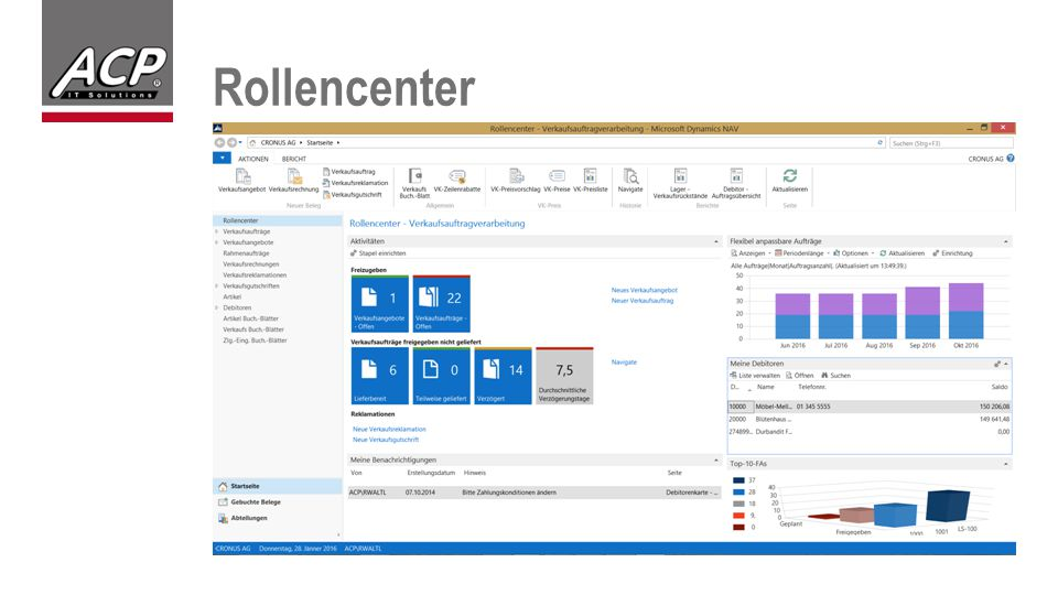 Rollencenter
