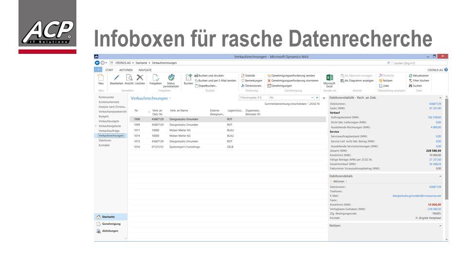 Infoboxen für rasche Datenrecherche