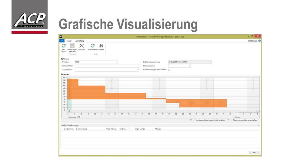 Grafische Visualisierung