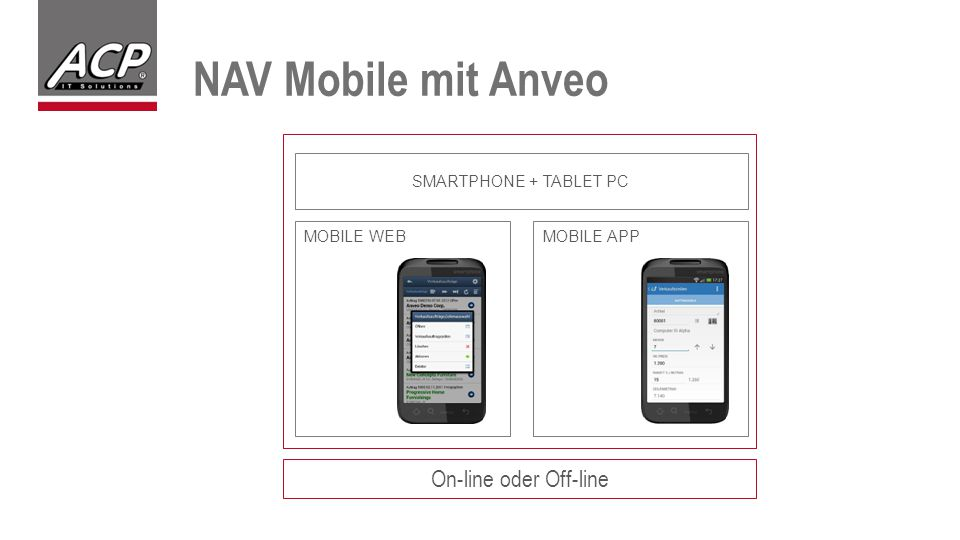 NAV Mobile mit Anveo On-line oder Off-line MOBILE WEB MOBILE APP