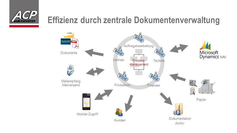 Effizienz durch zentrale Dokumentenverwaltung