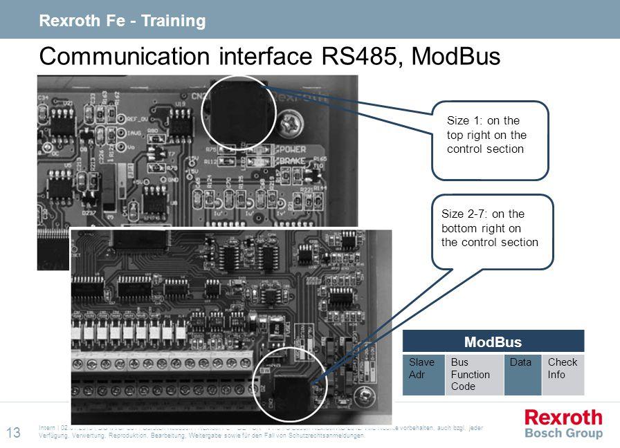 Communication interface RS485, ModBus