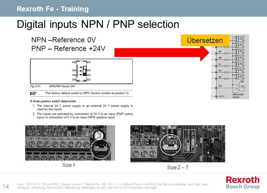 Digital inputs NPN / PNP selection