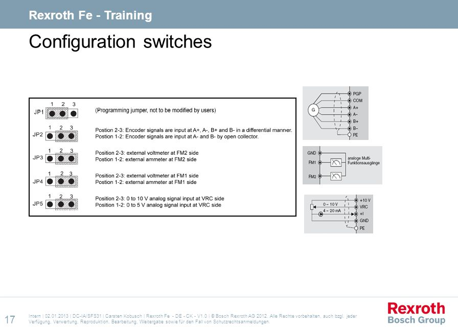 Configuration switches