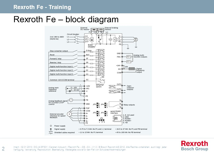Rexroth Fe – block diagram