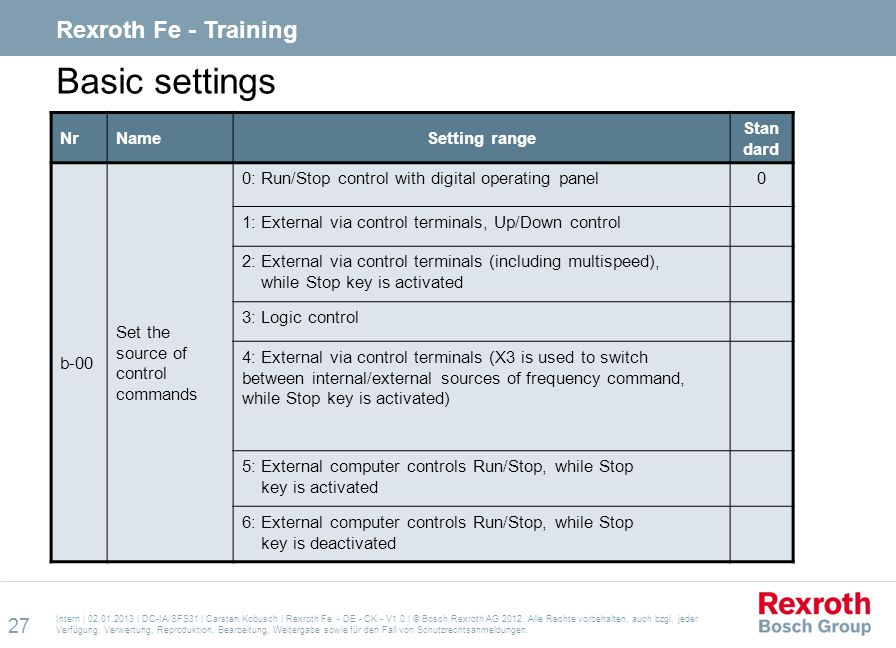 Basic settings Rexroth Fe - Training Nr Name Setting range Standard