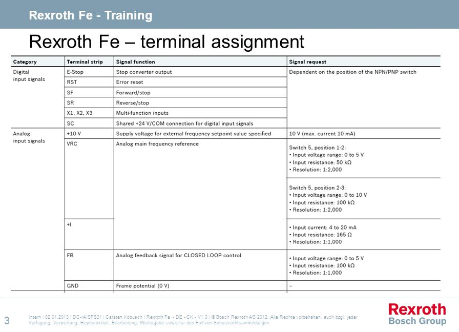 Rexroth Fe – terminal assignment
