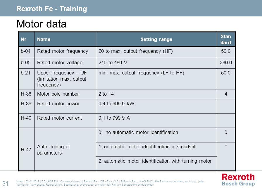 Motor data Rexroth Fe - Training Nr Name Setting range Standard b-04