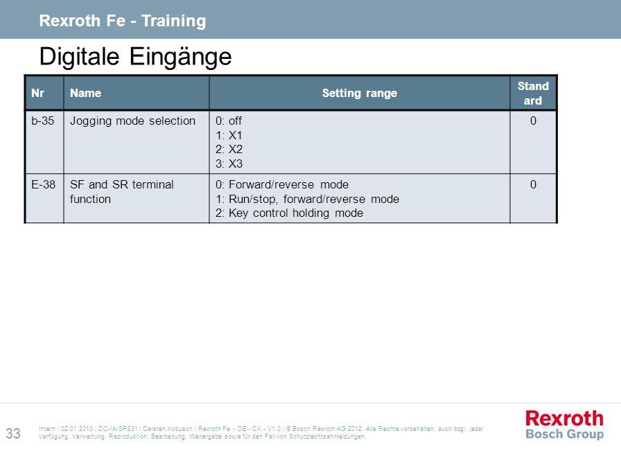 Digitale Eingänge Rexroth Fe - Training Nr Name Setting range Standard