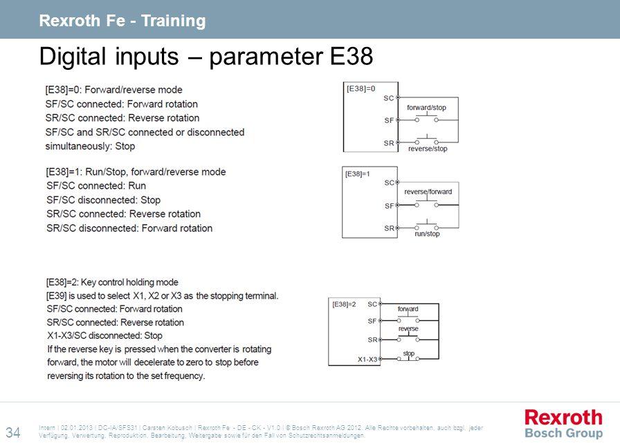 Digital inputs – parameter E38