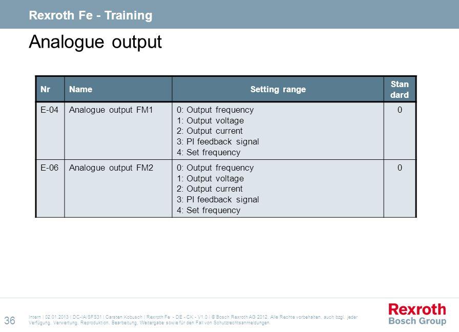 Analogue output Rexroth Fe - Training Nr Name Setting range Standard