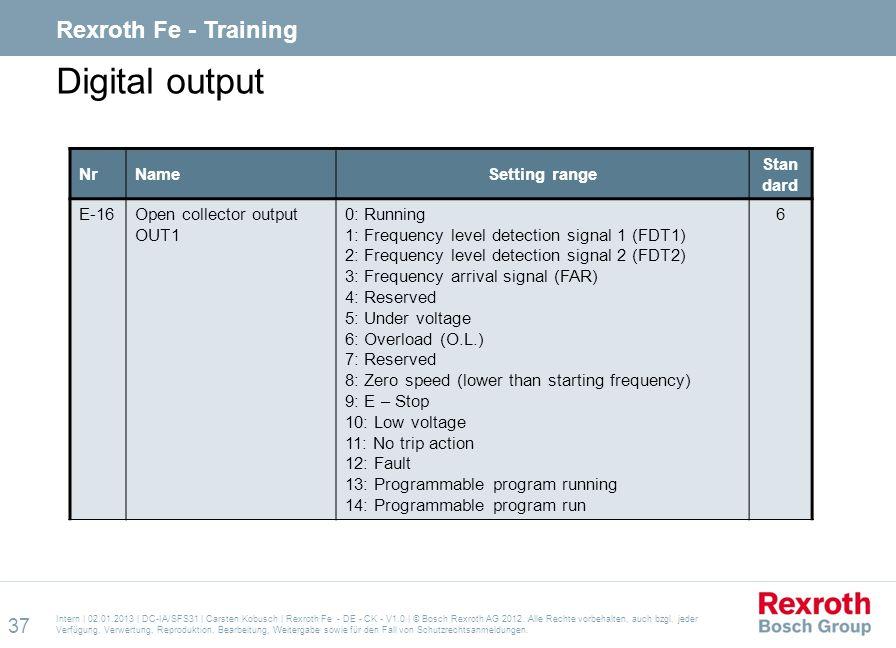 Digital output Rexroth Fe - Training Nr Name Setting range Standard