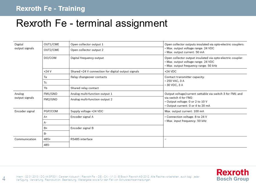 Rexroth Fe - terminal assignment