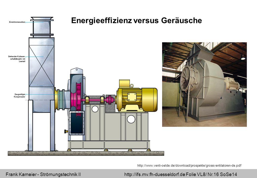 Energieeffizienz versus Geräusche