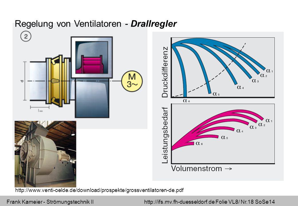 Regelung von Ventilatoren - Drallregler