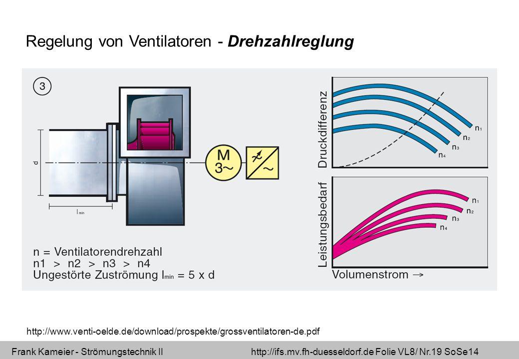 Regelung von Ventilatoren - Drehzahlreglung