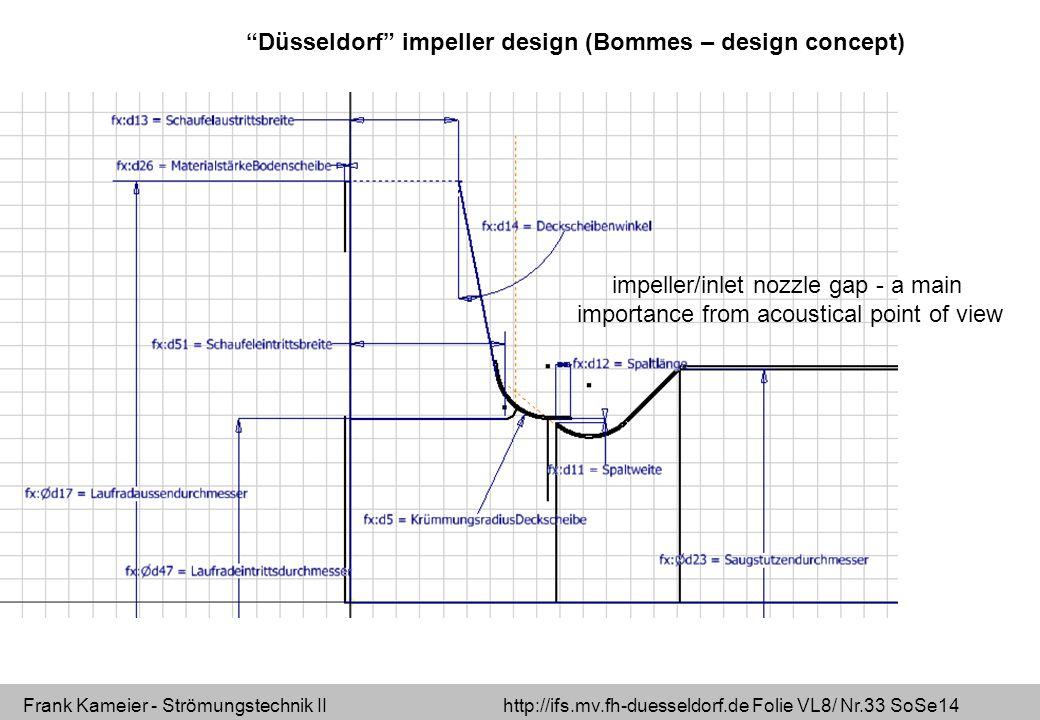 Düsseldorf impeller design (Bommes – design concept)