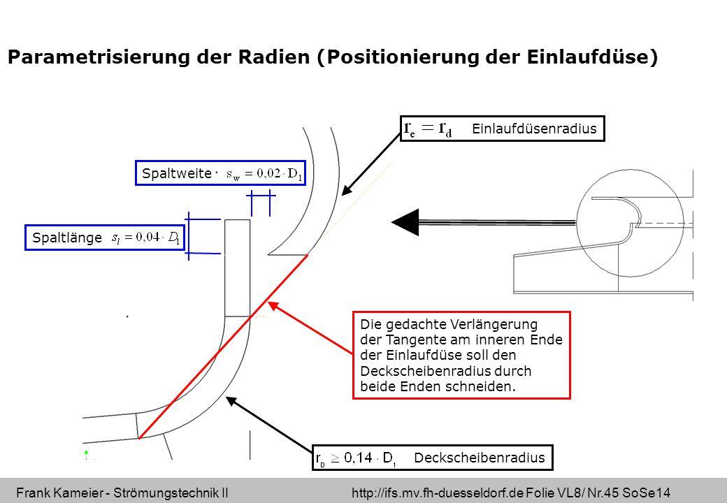 Parametrisierung der Radien (Positionierung der Einlaufdüse)