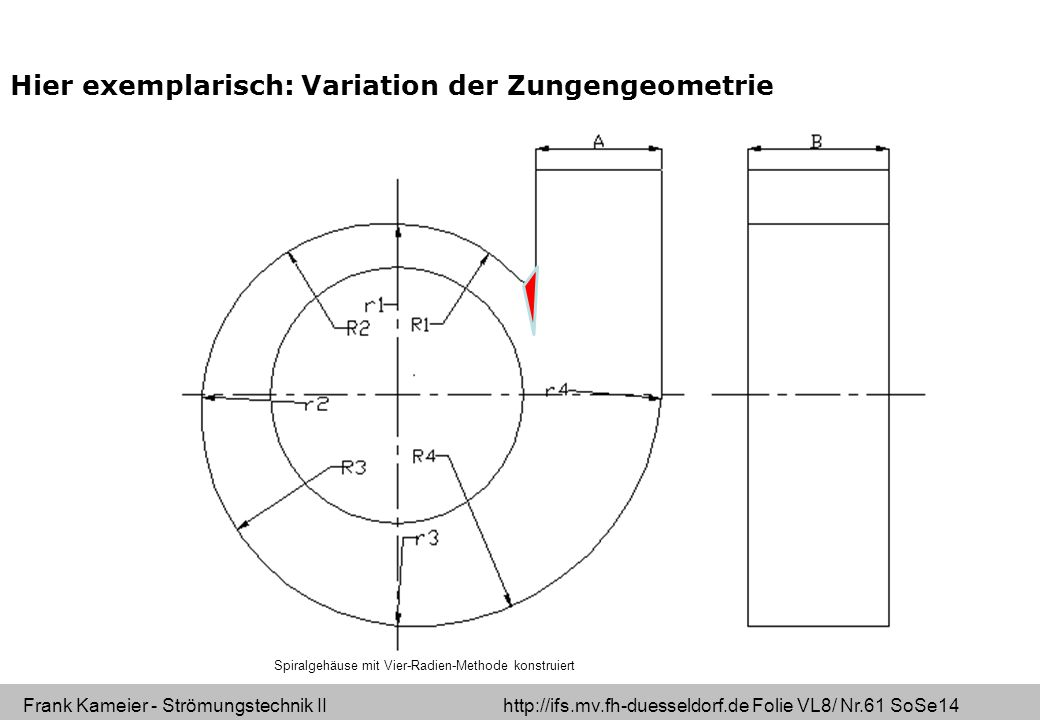 Hier exemplarisch: Variation der Zungengeometrie