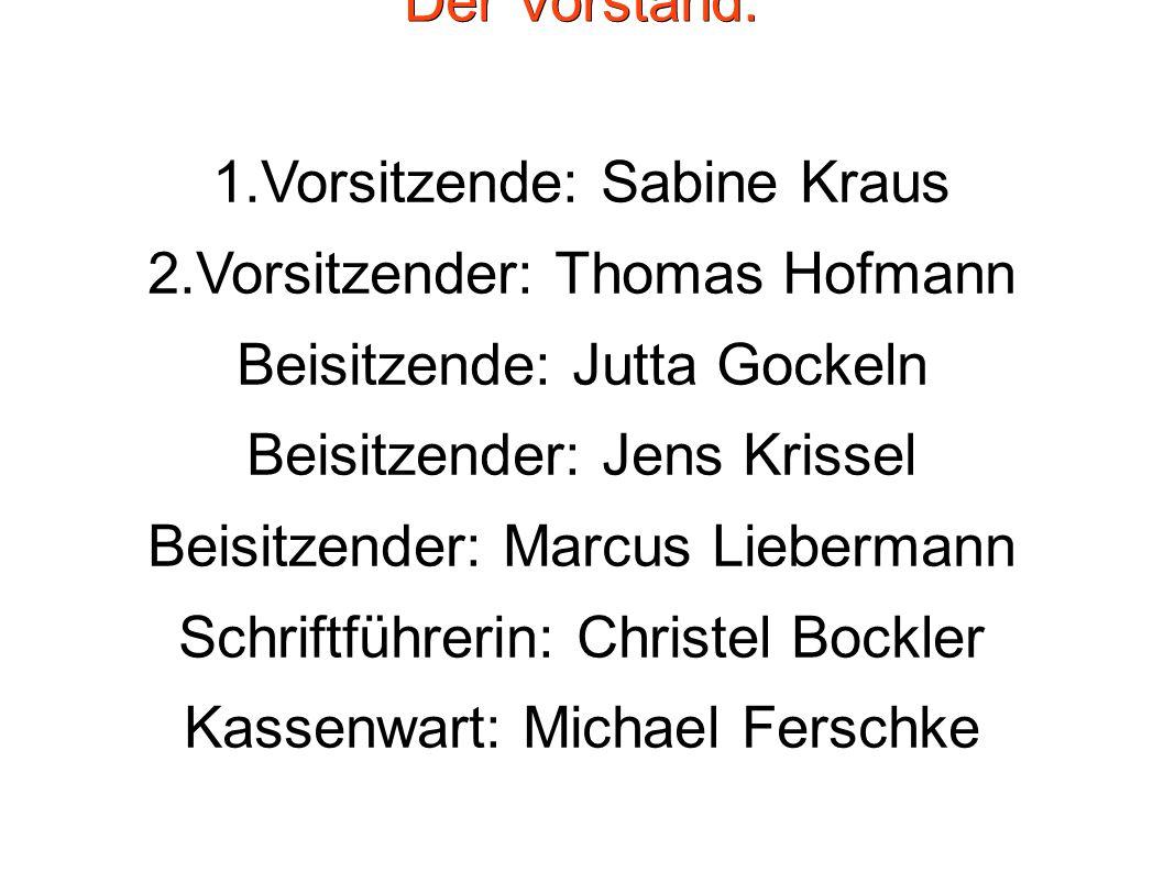 1.Vorsitzende: Sabine Kraus 2.Vorsitzender: Thomas Hofmann