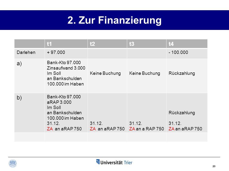 2. Zur Finanzierung t1 t2 t3 t4 a) b) Darlehen + 97.000 - 100.000