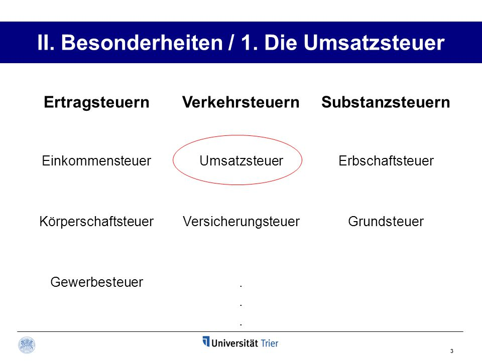 II. Besonderheiten / 1. Die Umsatzsteuer
