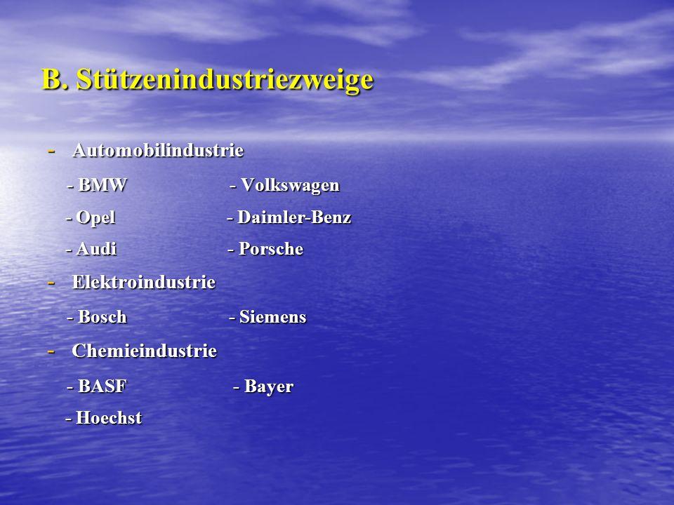 B. Stützenindustriezweige