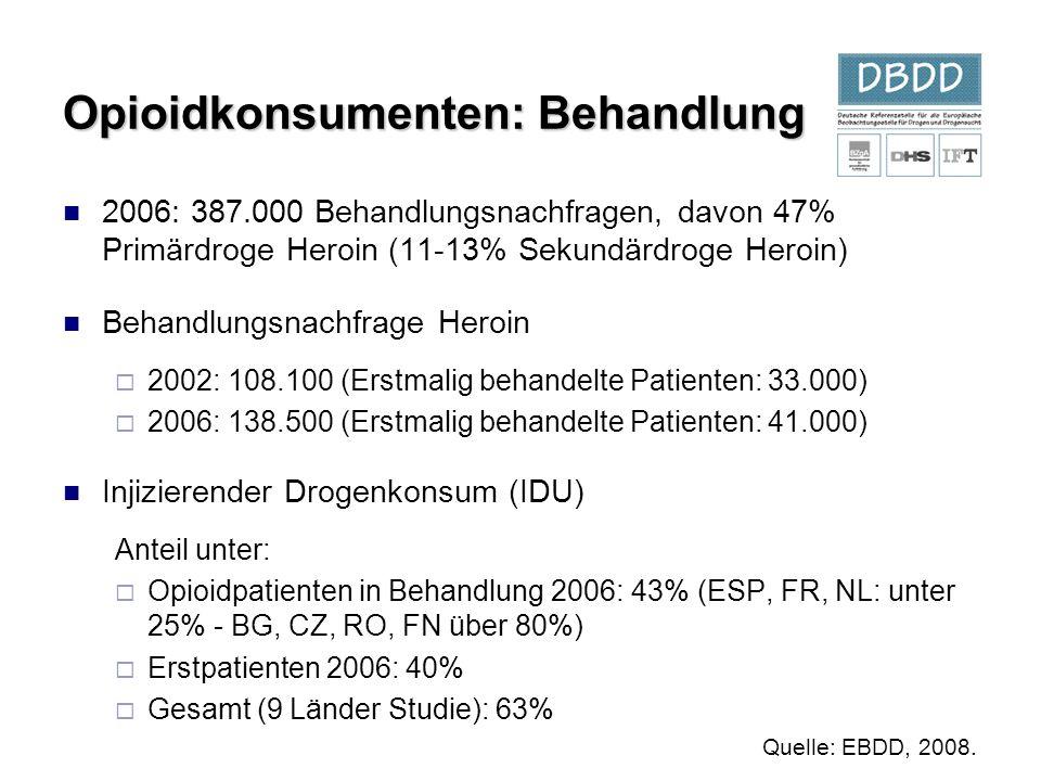 Opioidkonsumenten: Behandlung